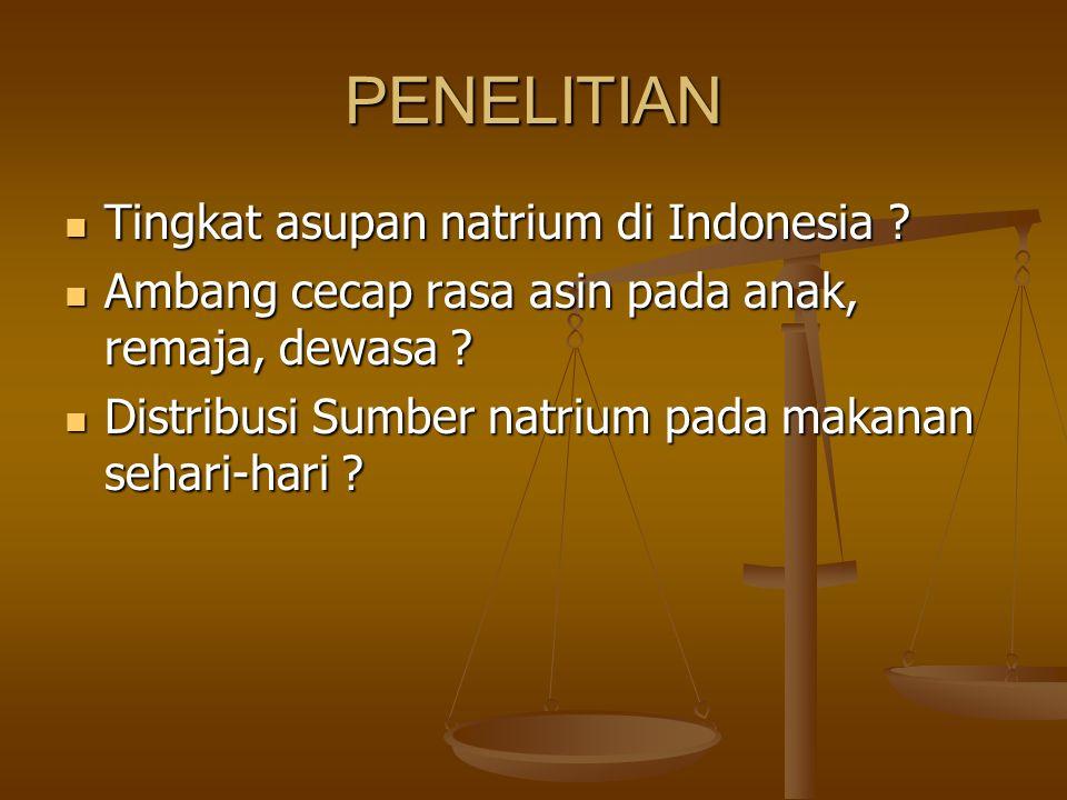 PENELITIAN Tingkat asupan natrium di Indonesia . Tingkat asupan natrium di Indonesia .