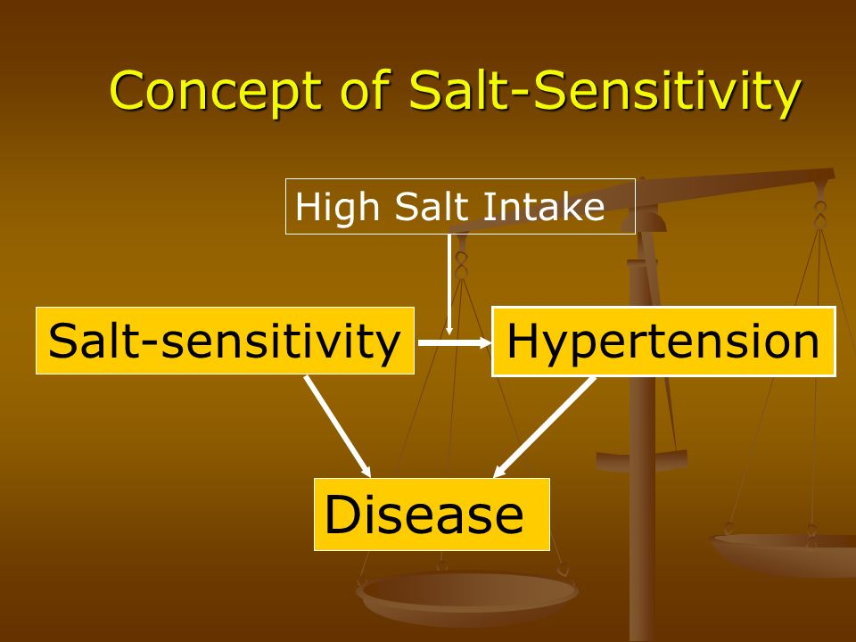 Concept of Salt-Sensitivity Concept of Salt-Sensitivity Salt-sensitivity Hypertension Disease High Salt Intake