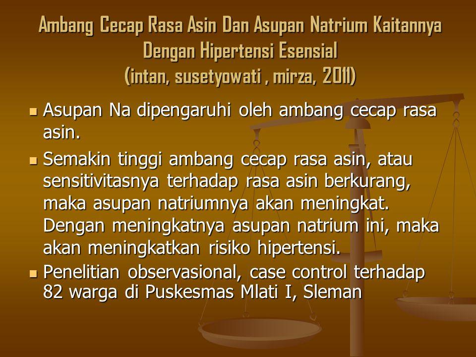 Ambang Cecap Rasa Asin Dan Asupan Natrium Kaitannya Dengan Hipertensi Esensial (intan, susetyowati, mirza, 2011) Asupan Na dipengaruhi oleh ambang cecap rasa asin.