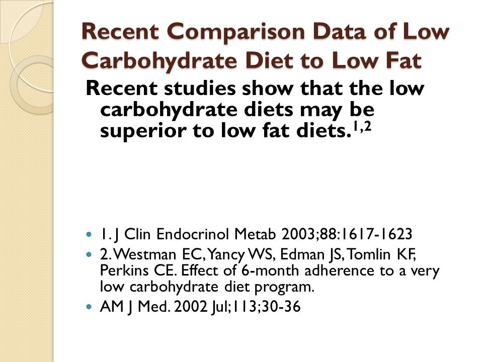 Recent Comparison Data of Low Carbohydrate Diet to Low Fat Recent studies show that the low carbohydrate diets may be superior to low fat diets.