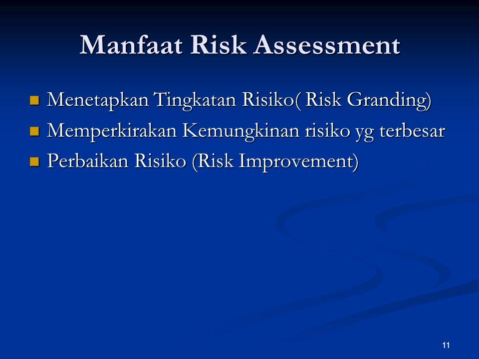 11 Manfaat Risk Assessment Menetapkan Tingkatan Risiko( Risk Granding) Menetapkan Tingkatan Risiko( Risk Granding) Memperkirakan Kemungkinan risiko yg terbesar Memperkirakan Kemungkinan risiko yg terbesar Perbaikan Risiko (Risk Improvement) Perbaikan Risiko (Risk Improvement)