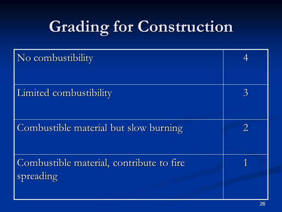 26 Grading for Construction No combustibility 4 Limited combustibility 3 Combustible material but slow burning 2 Combustible material, contribute to fire spreading 1