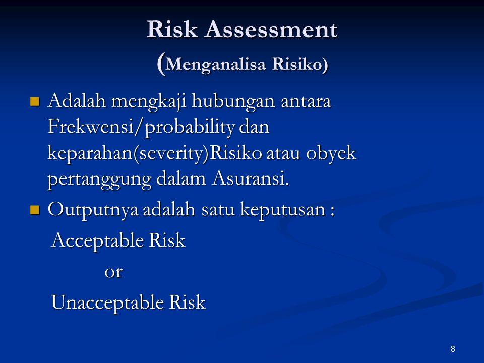 8 Risk Assessment ( Menganalisa Risiko) Adalah mengkaji hubungan antara Frekwensi/probability dan keparahan(severity)Risiko atau obyek pertanggung dalam Asuransi.