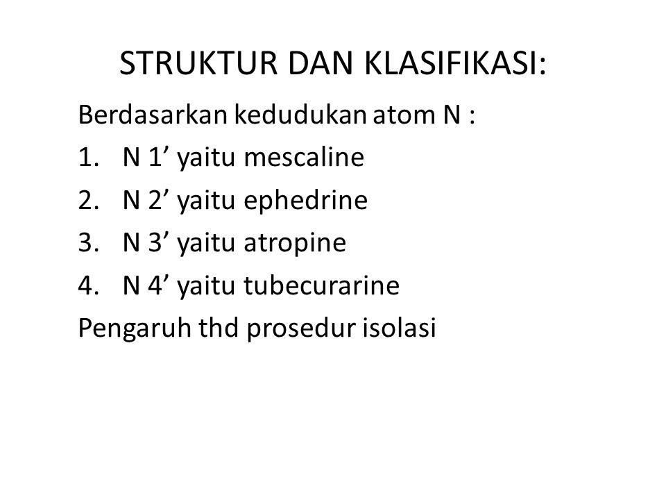 STRUKTUR DAN KLASIFIKASI: Berdasarkan kedudukan atom N : 1.N 1' yaitu mescaline 2.N 2' yaitu ephedrine 3.N 3' yaitu atropine 4.N 4' yaitu tubecurarine