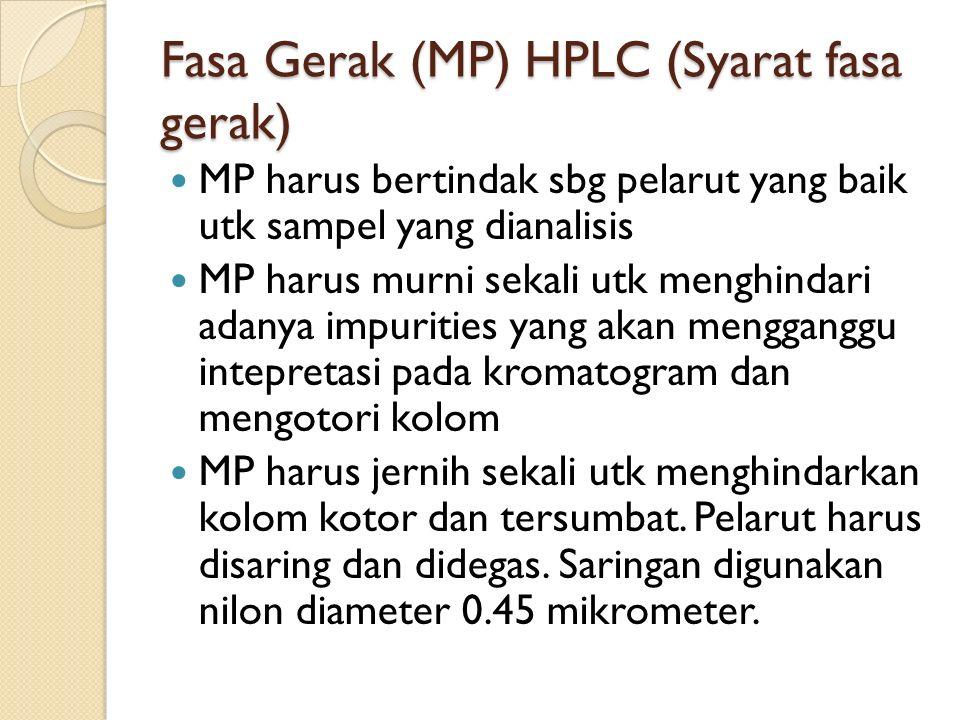 Fasa Gerak (MP) HPLC (Syarat fasa gerak) MP harus bertindak sbg pelarut yang baik utk sampel yang dianalisis MP harus murni sekali utk menghindari adanya impurities yang akan mengganggu intepretasi pada kromatogram dan mengotori kolom MP harus jernih sekali utk menghindarkan kolom kotor dan tersumbat.