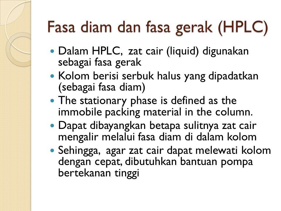 Fasa diam dan fasa gerak (HPLC) Dalam HPLC, zat cair (liquid) digunakan sebagai fasa gerak Kolom berisi serbuk halus yang dipadatkan (sebagai fasa diam) The stationary phase is defined as the immobile packing material in the column.
