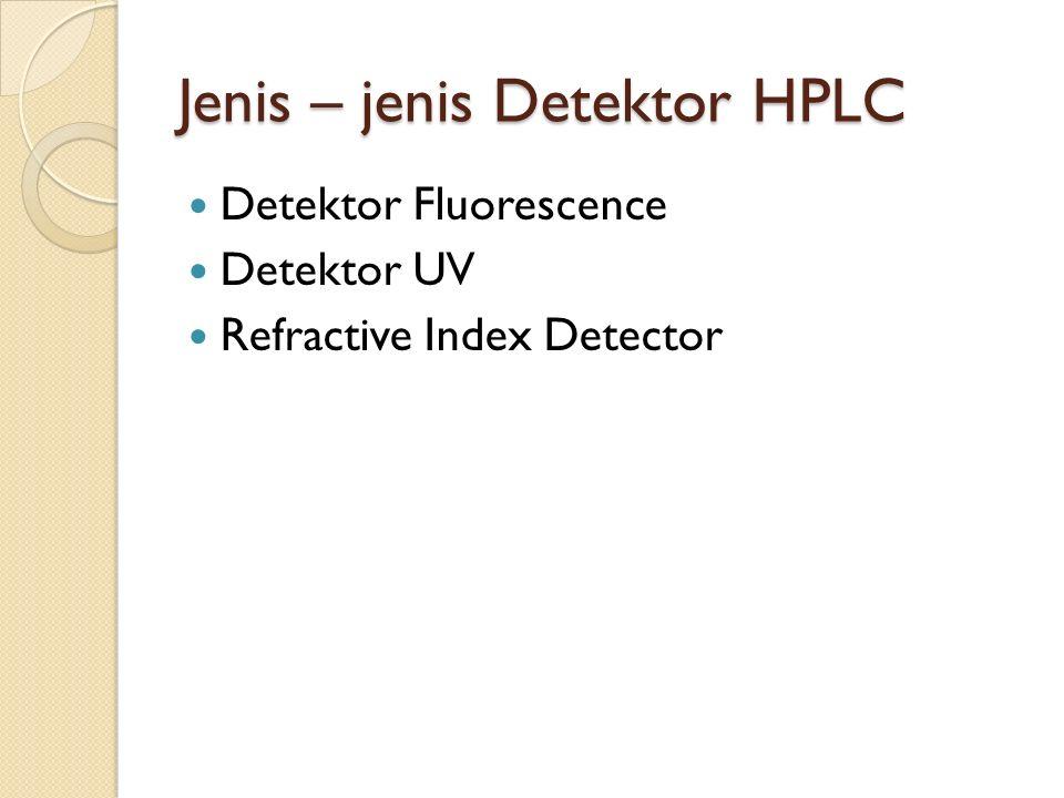 Jenis – jenis Detektor HPLC Detektor Fluorescence Detektor UV Refractive Index Detector