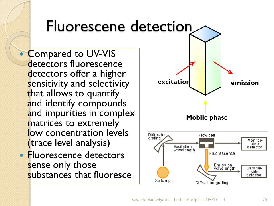 Fluorescene detection Compared to UV-VIS detectors fluorescence detectors offer a higher sensitivity and selectivity that allows to quantify and ident