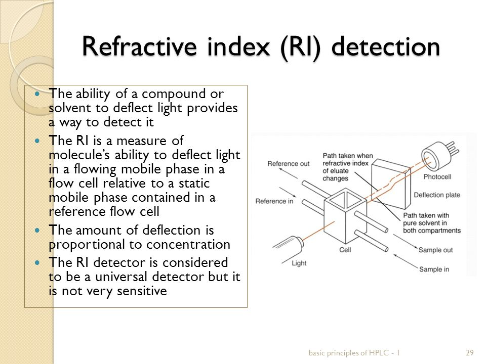 Refractive index (RI) detection The ability of a compound or solvent to deflect light provides a way to detect it The RI is a measure of molecule's ab