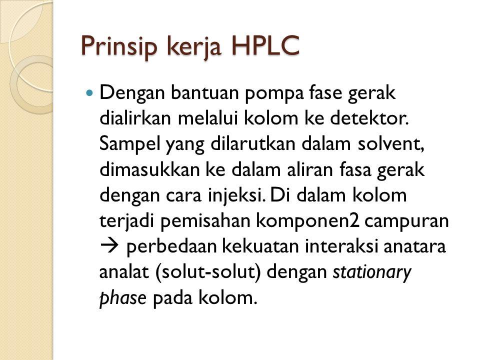 Prinsip kerja HPLC Dengan bantuan pompa fase gerak dialirkan melalui kolom ke detektor.
