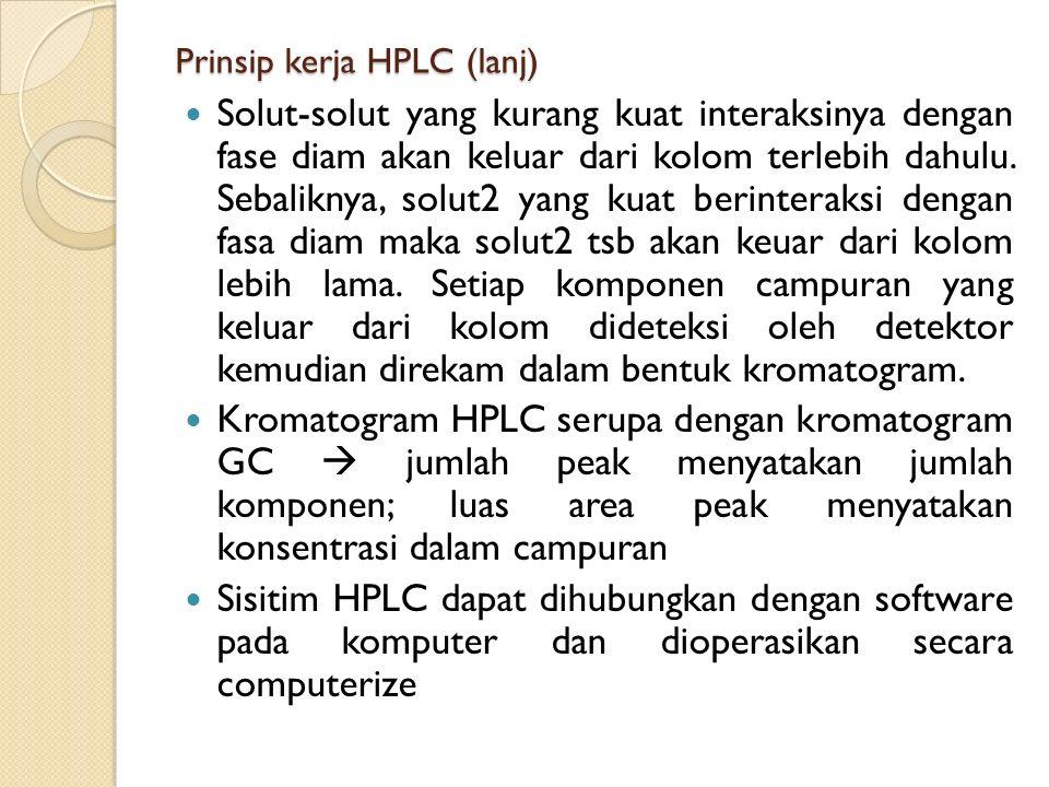 Prinsip kerja HPLC (lanj) Solut-solut yang kurang kuat interaksinya dengan fase diam akan keluar dari kolom terlebih dahulu.