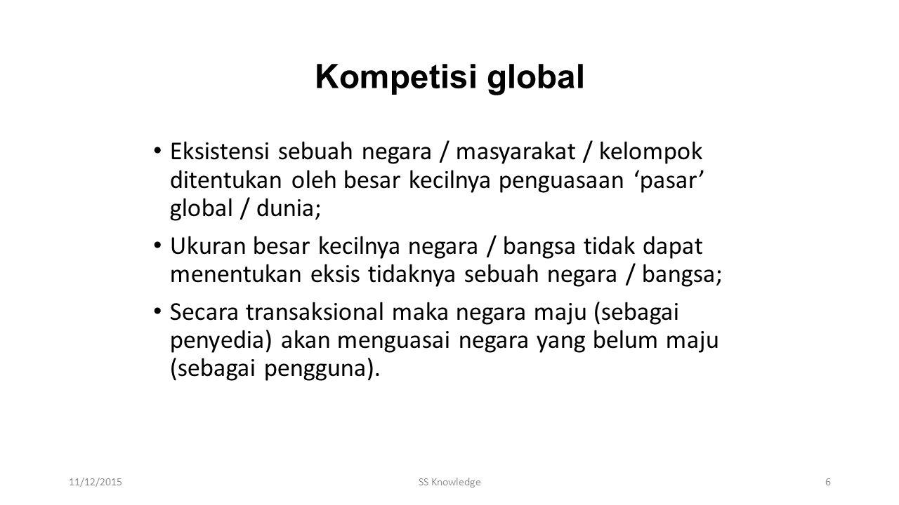 Kompetisi global Eksistensi sebuah negara / masyarakat / kelompok ditentukan oleh besar kecilnya penguasaan 'pasar' global / dunia; Ukuran besar kecilnya negara / bangsa tidak dapat menentukan eksis tidaknya sebuah negara / bangsa; Secara transaksional maka negara maju (sebagai penyedia) akan menguasai negara yang belum maju (sebagai pengguna).