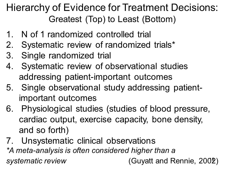 Hierarchy of Evidence for Treatment Decisions: Greatest (Top) to Least (Bottom) 1. N of 1 randomized controlled trial 2. Systematic review of randomiz