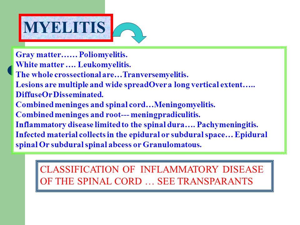 MYELITIS Gray matter…… Poliomyelitis. White matter …. Leukomyelitis. The whole crossectional are…Tranversemyelitis. Lesions are multiple and wide spre