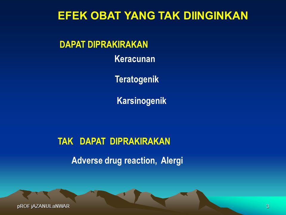 pROF jAZANUL aNWAR3 EFEK OBAT YANG TAK DIINGINKAN DAPAT DIPRAKIRAKAN Keracunan Teratogenik Karsinogenik TAK DAPAT DIPRAKIRAKAN Adverse drug reaction,