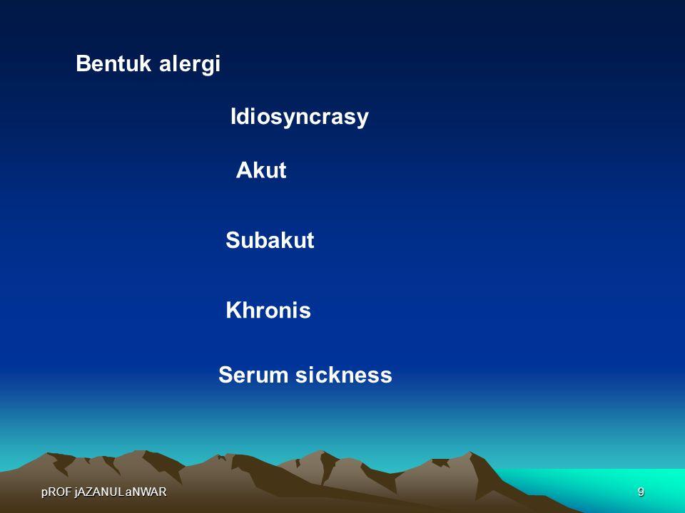 pROF jAZANUL aNWAR9 Idiosyncrasy Akut Subakut Khronis Serum sickness Bentuk alergi
