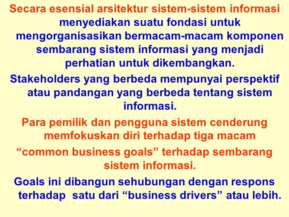 Tunggal M. Secara esensial arsitektur sistem-sistem informasi menyediakan suatu fondasi untuk mengorganisasikan bermacam-macam komponen sembarang sist