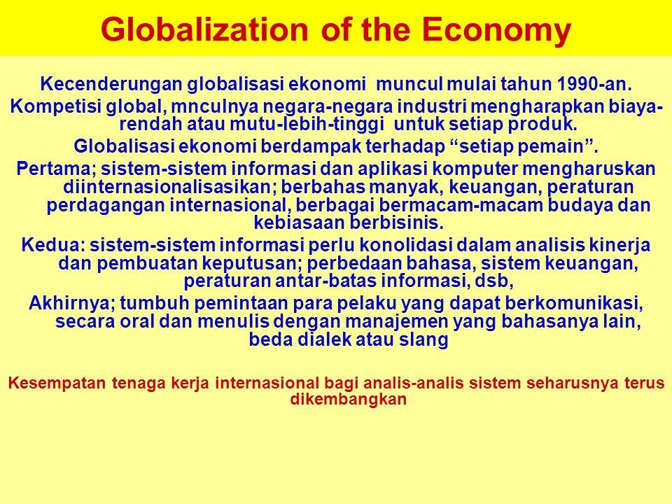 Tunggal M. Globalization of the Economy Kecenderungan globalisasi ekonomi muncul mulai tahun 1990-an. Kompetisi global, mnculnya negara-negara industr