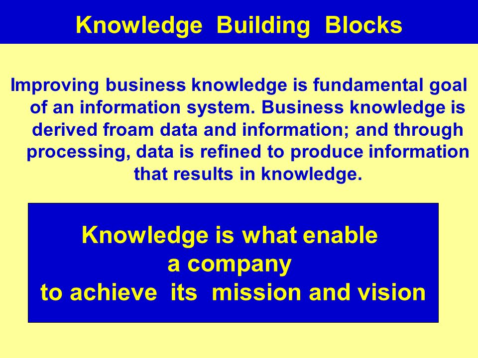 Tunggal M. Knowledge Building Blocks Improving business knowledge is fundamental goal of an information system. Business knowledge is derived froam da