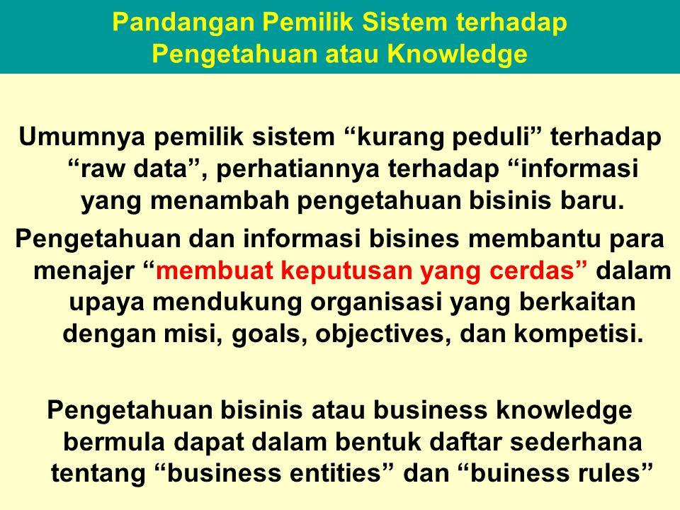"Tunggal M. Pandangan Pemilik Sistem terhadap Pengetahuan atau Knowledge Umumnya pemilik sistem ""kurang peduli"" terhadap ""raw data"", perhatiannya terha"