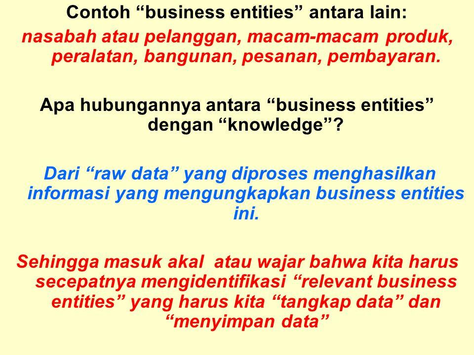 "Tunggal M. Contoh ""business entities"" antara lain: nasabah atau pelanggan, macam-macam produk, peralatan, bangunan, pesanan, pembayaran. Apa hubungann"