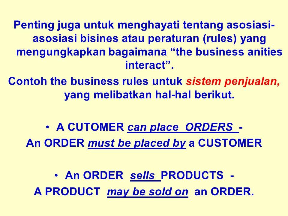 """Tunggal M. Penting juga untuk menghayati tentang asosiasi- asosiasi bisines atau peraturan (rules) yang mengungkapkan bagaimana """"the business anities"""