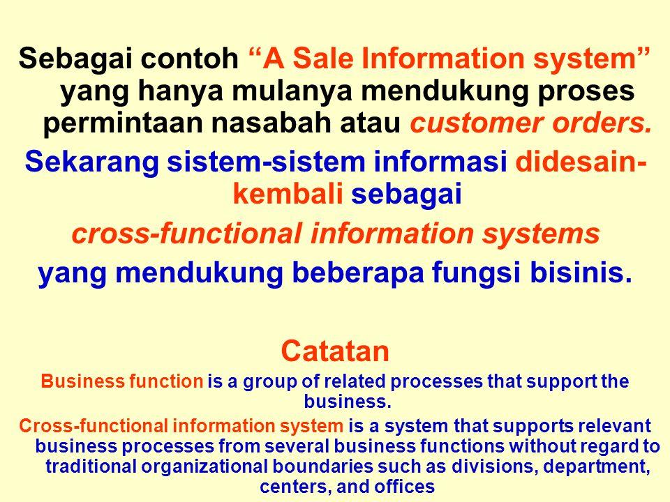 """Tunggal M. Sebagai contoh """"A Sale Information system"""" yang hanya mulanya mendukung proses permintaan nasabah atau customer orders. Sekarang sistem-sis"""