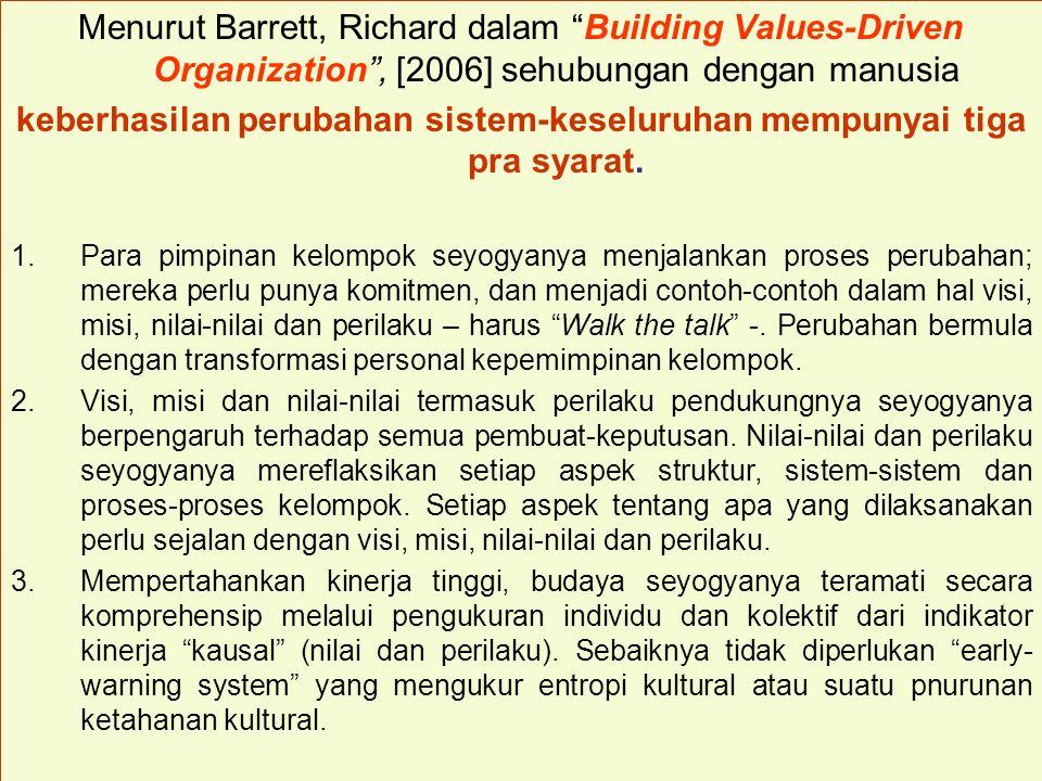 "Tunggal M. Menurut Barrett, Richard dalam ""Building Values-Driven Organization"", [2006] sehubungan dengan manusia keberhasilan perubahan sistem-keselu"