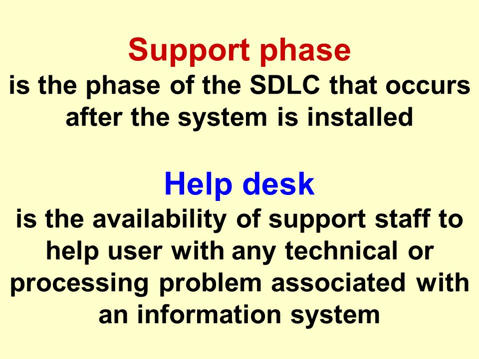 Tunggal M. Support phase is the phase of the SDLC that occurs after the system is installed Help desk is the availability of support staff to help use