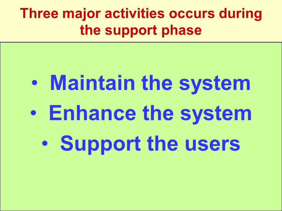 Tunggal M. Three major activities occurs during the support phase Maintain the system Enhance the system Support the users