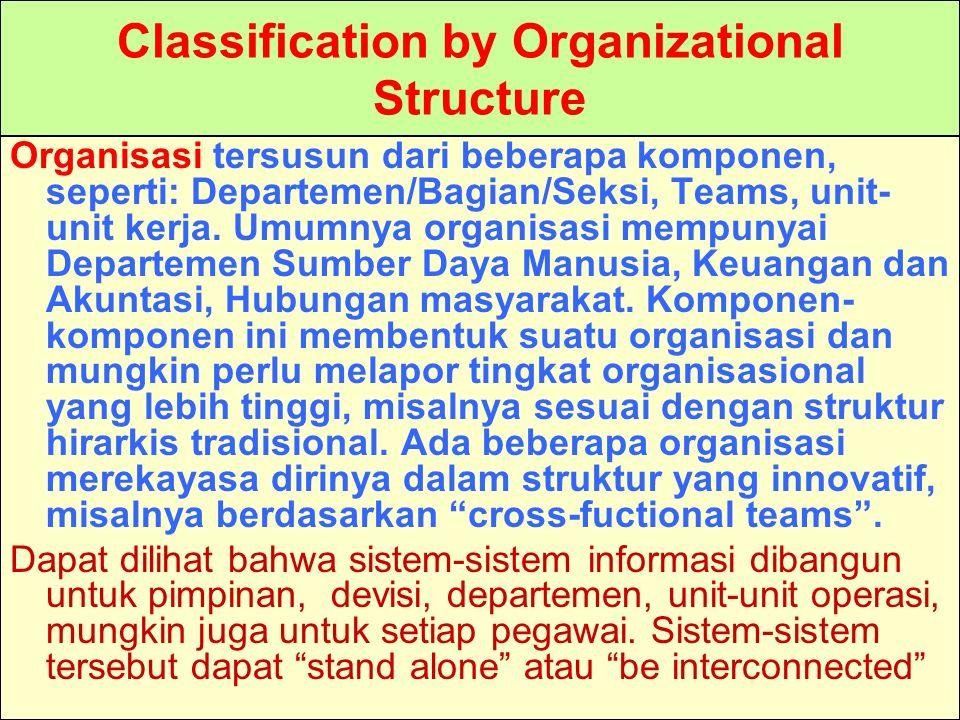 Tunggal M. Classification by Organizational Structure Organisasi tersusun dari beberapa komponen, seperti: Departemen/Bagian/Seksi, Teams, unit- unit