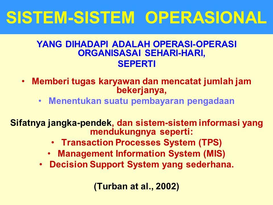 Tunggal M. SISTEM-SISTEM OPERASIONAL YANG DIHADAPI ADALAH OPERASI-OPERASI ORGANISASAI SEHARI-HARI, SEPERTI Memberi tugas karyawan dan mencatat jumlah