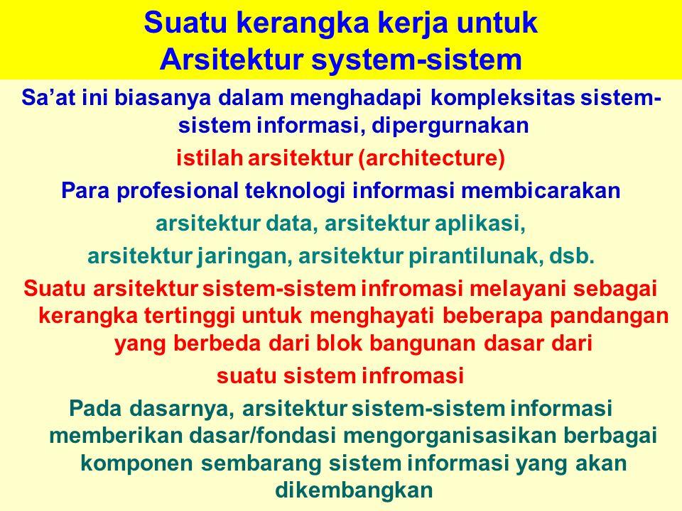 Tunggal M. Suatu kerangka kerja untuk Arsitektur system-sistem Sa'at ini biasanya dalam menghadapi kompleksitas sistem- sistem informasi, dipergurnaka