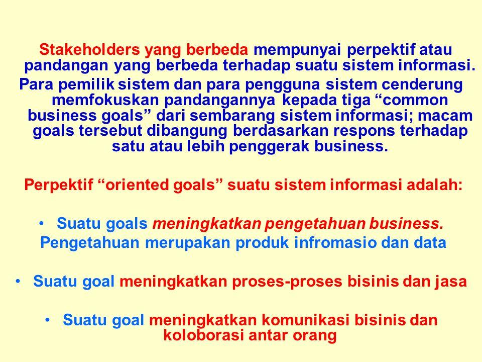Tunggal M. Stakeholders yang berbeda mempunyai perpektif atau pandangan yang berbeda terhadap suatu sistem informasi. Para pemilik sistem dan para pen
