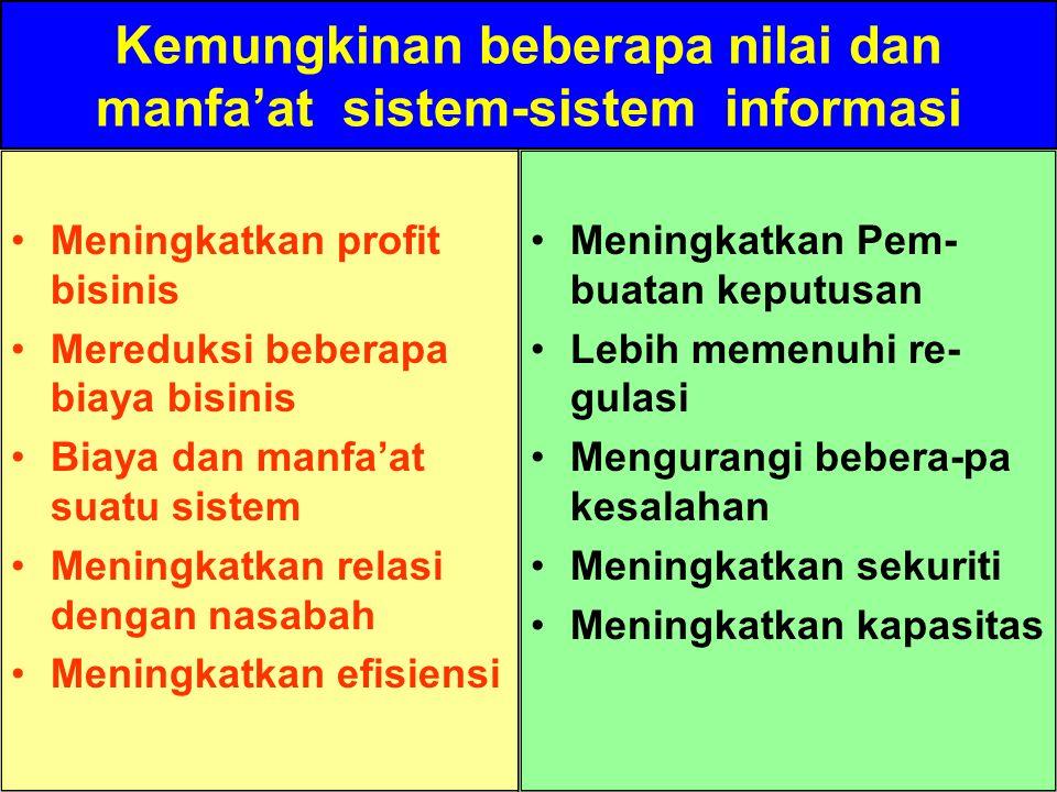 Tunggal M. Kemungkinan beberapa nilai dan manfa'at sistem-sistem informasi Meningkatkan profit bisinis Mereduksi beberapa biaya bisinis Biaya dan manf