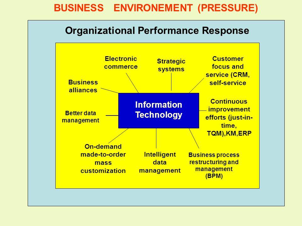 Tunggal M.Beperapa aplikasi sistem-sistem informasi.