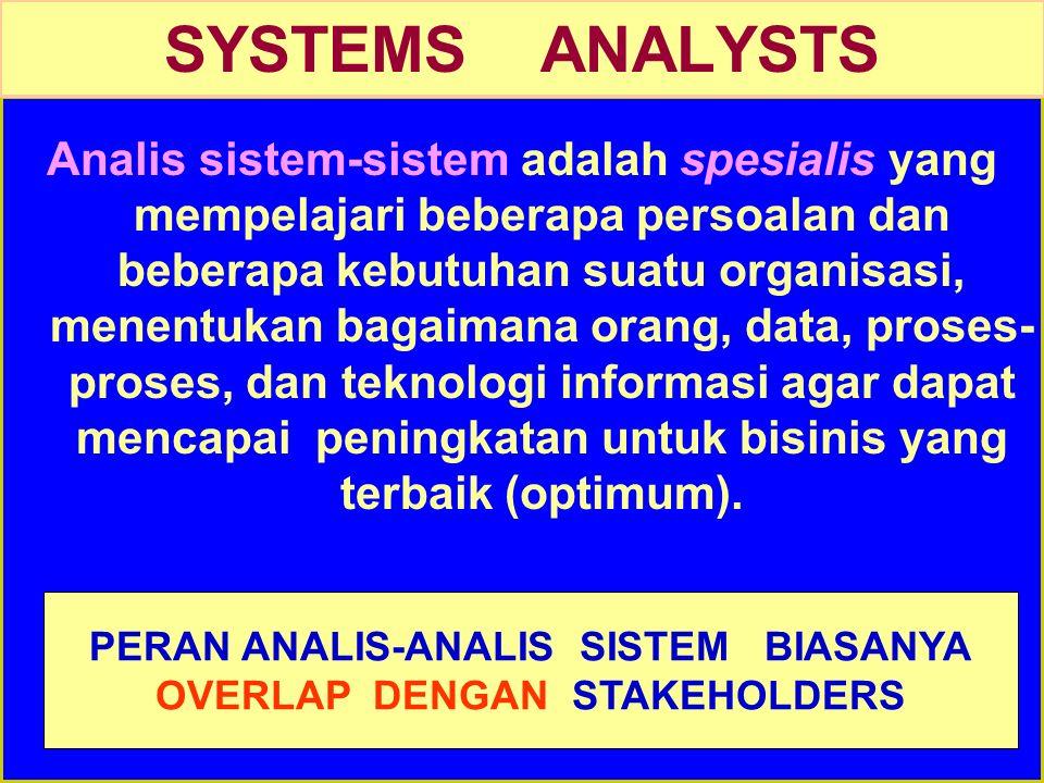 Tunggal M. Analis sistem-sistem adalah spesialis yang mempelajari beberapa persoalan dan beberapa kebutuhan suatu organisasi, menentukan bagaimana ora
