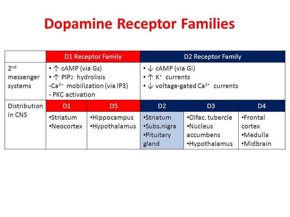 Pharmacokinetic Haloperidol and fluphenazine : decanoate ester →slowly hydrolized and release → long acting formulation (3-4 weeks)