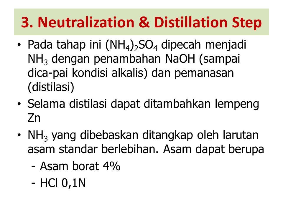 Pada tahap ini (NH 4 ) 2 SO 4 dipecah menjadi NH 3 dengan penambahan NaOH (sampai dica-pai kondisi alkalis) dan pemanasan (distilasi) Selama distilasi dapat ditambahkan lempeng Zn NH 3 yang dibebaskan ditangkap oleh larutan asam standar berlebihan.
