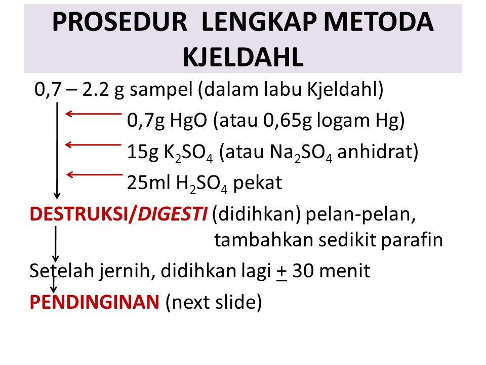 PROSEDUR LENGKAP METODA KJELDAHL 0,7 – 2.2 g sampel (dalam labu Kjeldahl) 0,7g HgO (atau 0,65g logam Hg) 15g K 2 SO 4 (atau Na 2 SO 4 anhidrat) 25ml H 2 SO 4 pekat DESTRUKSI/DIGESTI (didihkan) pelan-pelan, tambahkan sedikit parafin Setelah jernih, didihkan lagi + 30 menit PENDINGINAN (next slide)