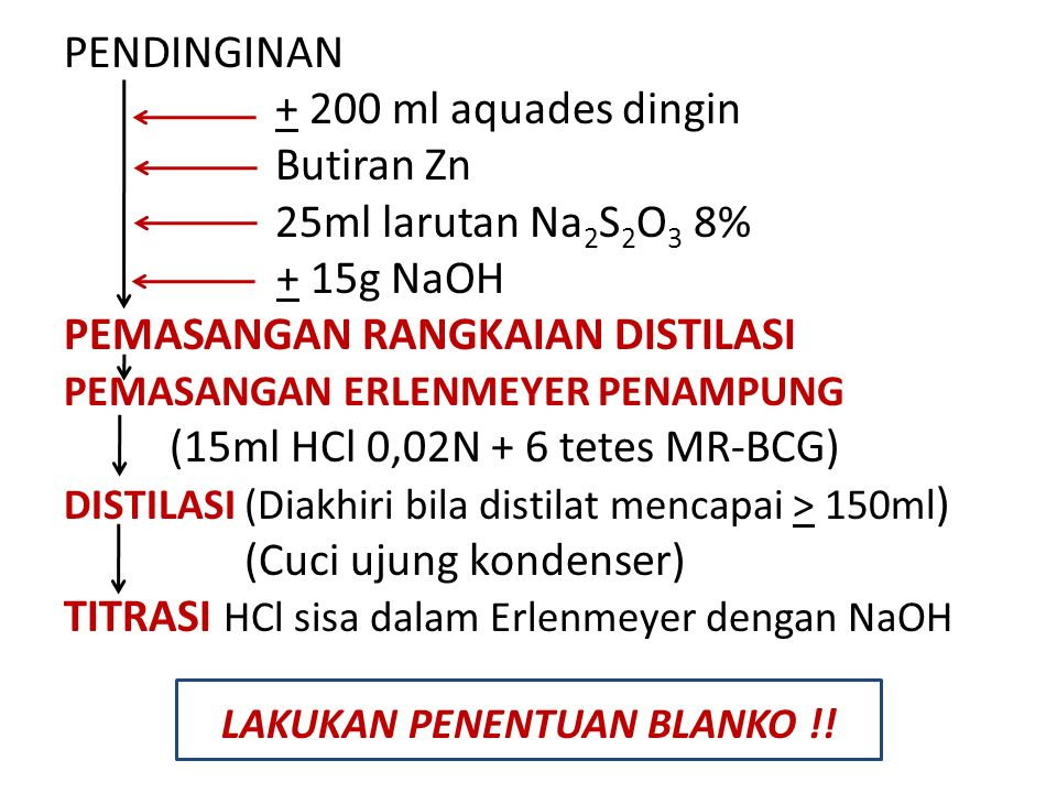 PENDINGINAN + 200 ml aquades dingin Butiran Zn 25ml larutan Na 2 S 2 O 3 8% + 15g NaOH PEMASANGAN RANGKAIAN DISTILASI PEMASANGAN ERLENMEYER PENAMPUNG