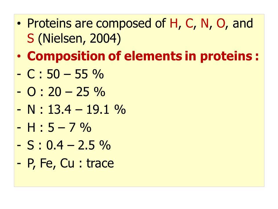 I.Determination of nitrogen, peptide bonds, aromatic amino acids A.Kjeldahl method D.