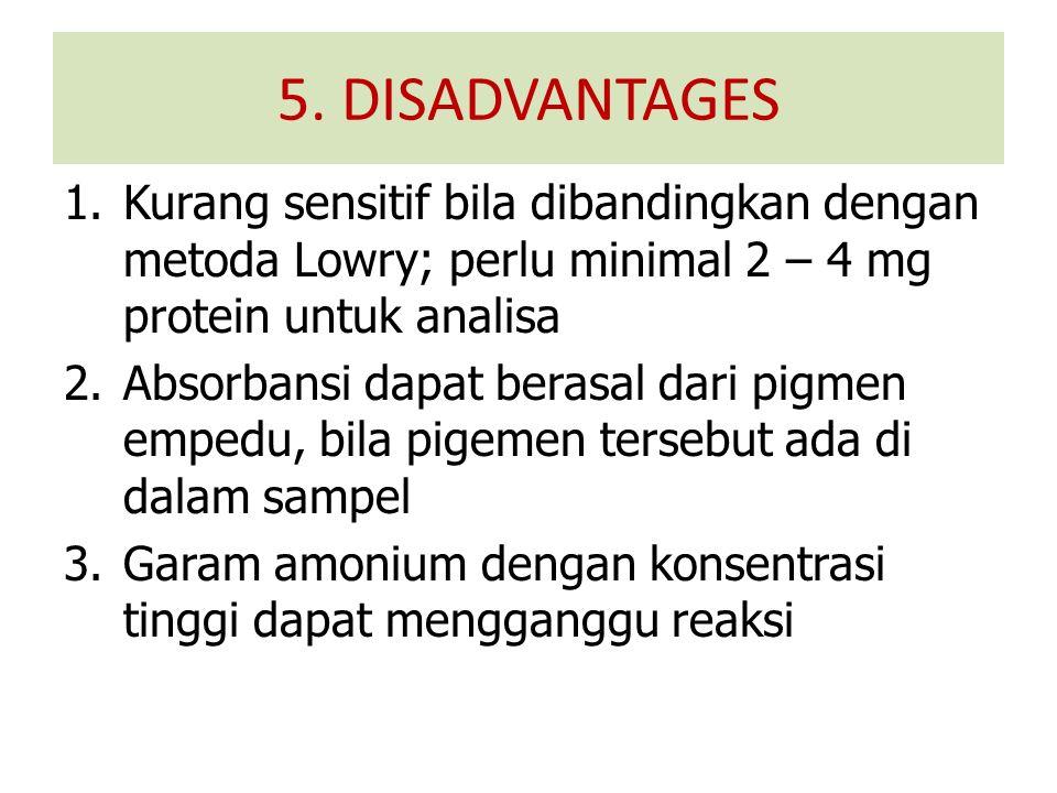 1.Kurang sensitif bila dibandingkan dengan metoda Lowry; perlu minimal 2 – 4 mg protein untuk analisa 2.Absorbansi dapat berasal dari pigmen empedu, bila pigemen tersebut ada di dalam sampel 3.Garam amonium dengan konsentrasi tinggi dapat mengganggu reaksi 5.