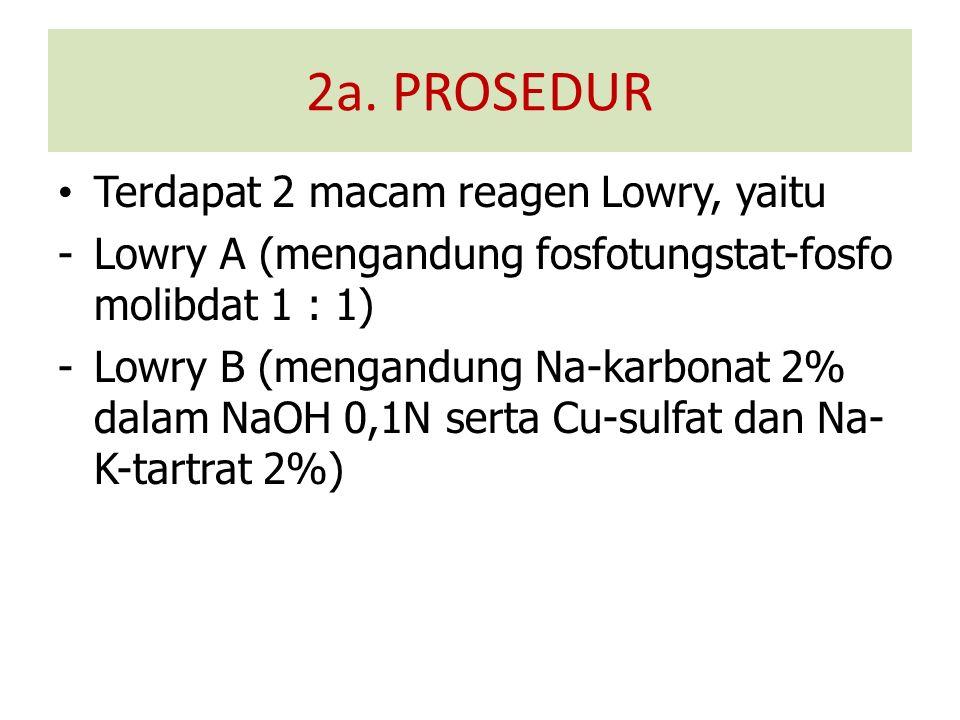 Terdapat 2 macam reagen Lowry, yaitu -Lowry A (mengandung fosfotungstat-fosfo molibdat 1 : 1) -Lowry B (mengandung Na-karbonat 2% dalam NaOH 0,1N serta Cu-sulfat dan Na- K-tartrat 2%) 2a.