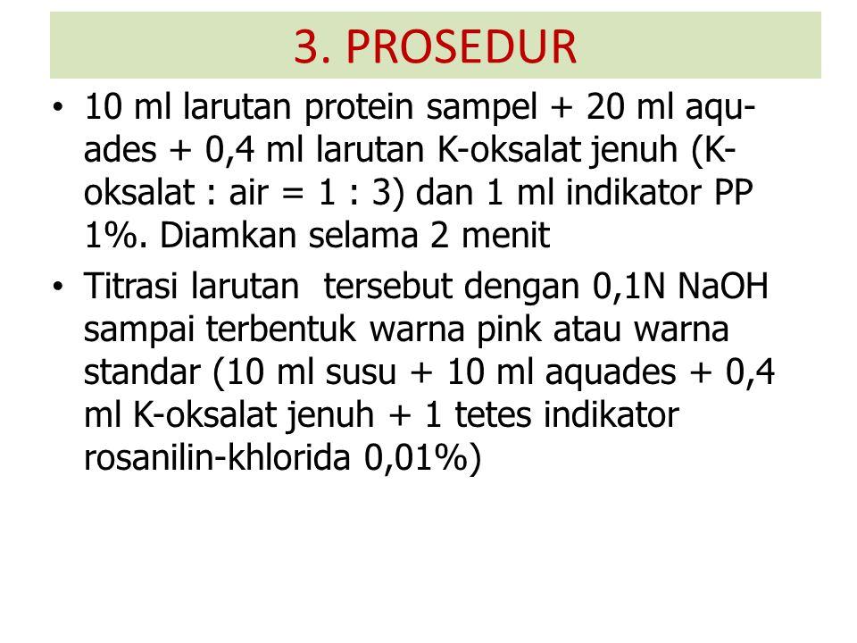 10 ml larutan protein sampel + 20 ml aqu- ades + 0,4 ml larutan K-oksalat jenuh (K- oksalat : air = 1 : 3) dan 1 ml indikator PP 1%.
