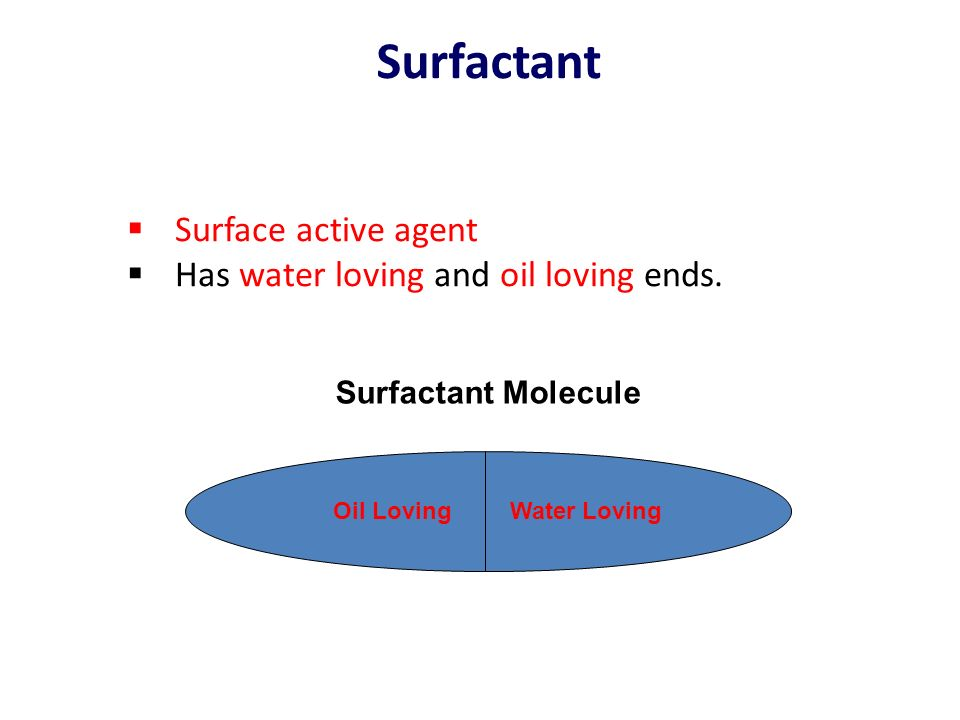 Surfactant Water LovingOil Loving Surfactant Molecule  Surface active agent  Has water loving and oil loving ends.