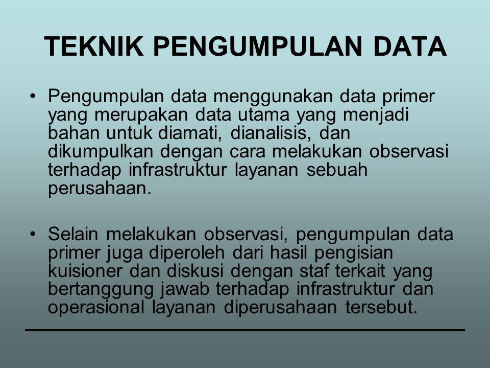 TEKNIK PENGUMPULAN DATA Pengumpulan data menggunakan data primer yang merupakan data utama yang menjadi bahan untuk diamati, dianalisis, dan dikumpulkan dengan cara melakukan observasi terhadap infrastruktur layanan sebuah perusahaan.