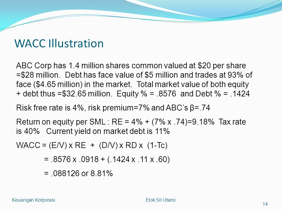 WACC Illustration Keuangan Korporasi Elok Sri Utami ABC Corp has 1.4 million shares common valued at $20 per share =$28 million. Debt has face value o