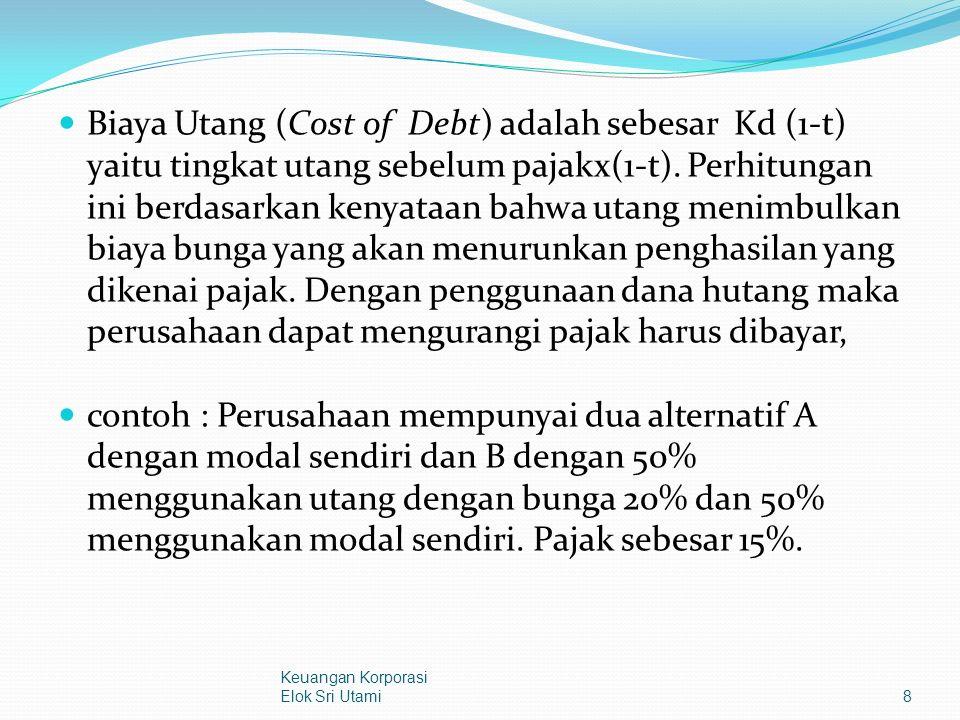 Biaya Utang (Cost of Debt) adalah sebesar Kd (1-t) yaitu tingkat utang sebelum pajakx(1-t).