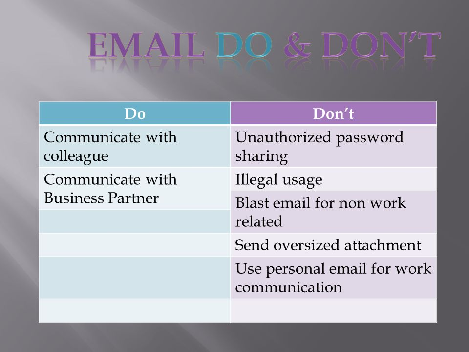 Do Communicate with colleague Communicate with Business Partner Don't Unauthorized password sharing Illegal usage Blast email for non work related Sen